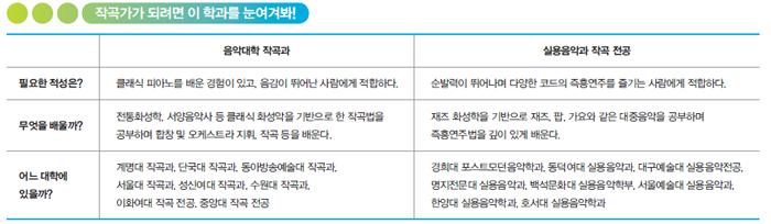 특집_주목생생인터뷰_3
