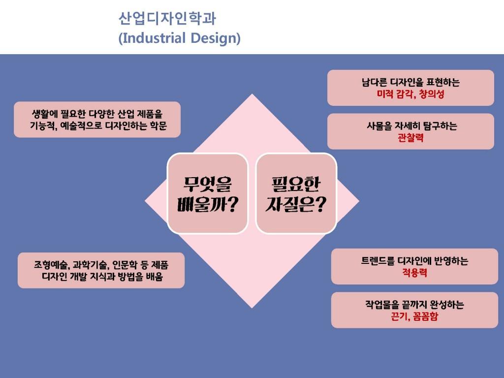 산업디자인학과_페이지_28